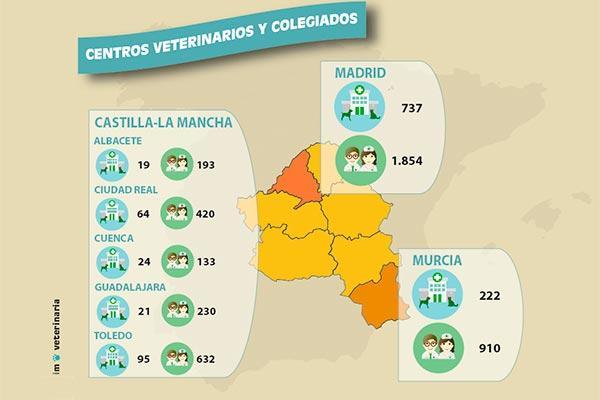 el impulso de la sanidad veterinaria en las regiones del centrosur