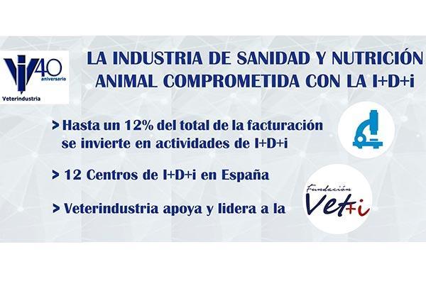 veterindustria-y-com