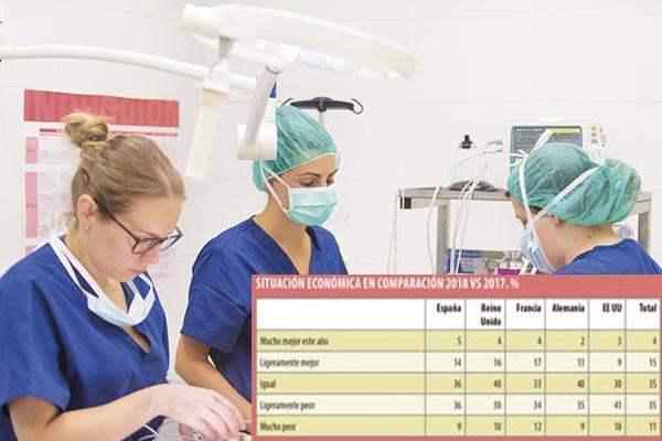 la salud de la profesin bajo lupa