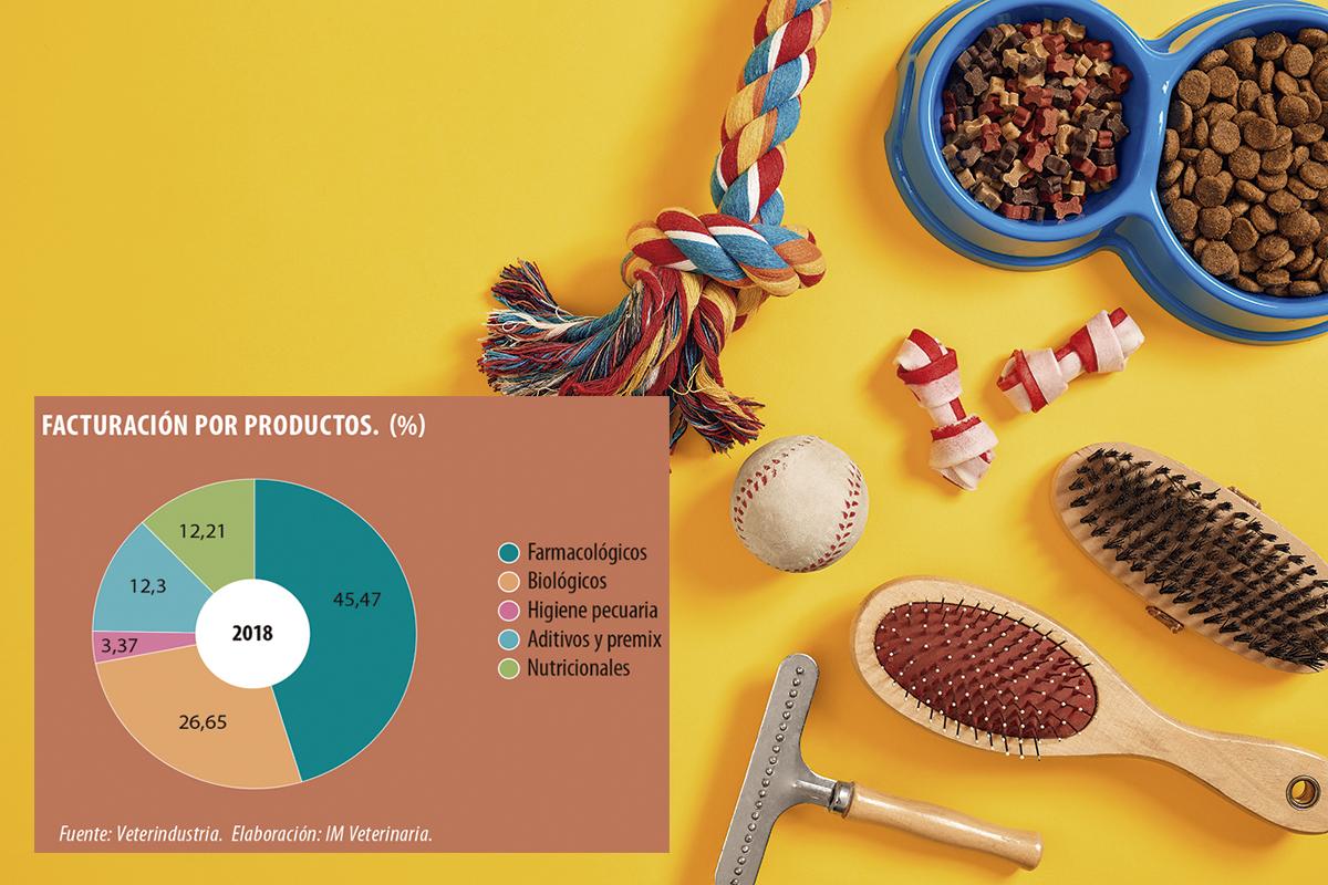 la industria espaola de sanidad y nutricin animal supera los 1500 millones de euros