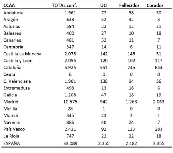 el-coronavirus-a-22-de-marzo-28572-personas-afectadas-1720-falleci