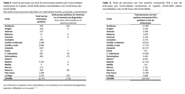 el-covid19-a-24-de-abril-219764-personas-afectadas-22524-fallecid