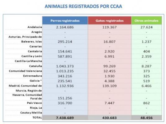 nuevo anaacutelisis y caracterizacioacuten sobre el sector de los animales de compantildeiacutea